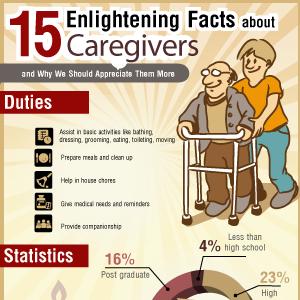 LTC Underwriter Infographics